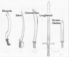 Ten Types of Swords 2  http://medievalswords.stormthecastle.com/ten-types-of-swords.htm