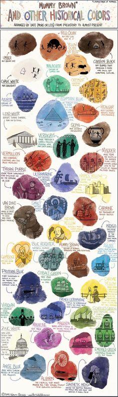 Colors : coolguides
