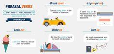 Estos verbos del inglés pueden ayudarte a expresarte de manera correcta. Phrasal verbs