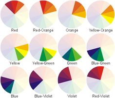 analogous colour scheme. I'm going to print and post in my classroom; this is a toughie for Middle Schoolers to grasp!