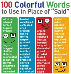 other words to say great - Google Search