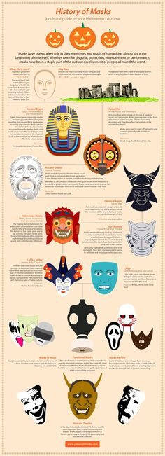 With Halloween around the corner, wearing masks are a common thing. But did you ever wonder about the history of masks? While the oldest preserved mask was from 7,000 B.C., it's believed that they have been used 40,000 years ago. In Ancient Egypt, death masks were used so the soul could recognize its own body after death.