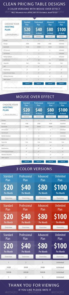 Clean Pricing Table Template PSD. Download here: http://graphicriver.net/item/clean-pricing-table/6305405?ref=ksioks