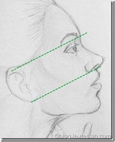 Drawing Portraits - dessiner Plus - Discover The Secrets Of Drawing Realistic Pencil Portraits.Let Me Show You How You Too Can Draw Realistic Pencil Portraits With My Truly Step-by-Step Guide. Portrait Au Crayon, Pencil Portrait, Pencil Art Drawings, Art Drawings Sketches, Rose Drawings, Animal Drawings, Learn To Draw, Drawing People, Art Techniques