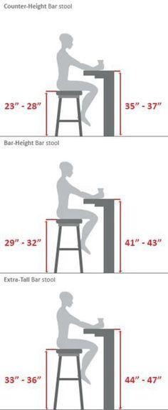 medidas barra cocina