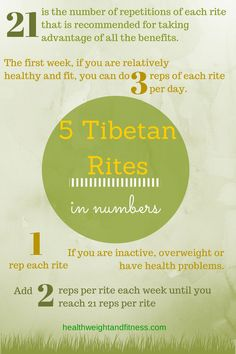 5 Tibetan rites: Simple anti-aging and weight loss routineHealth, Weight, Fitness and more…