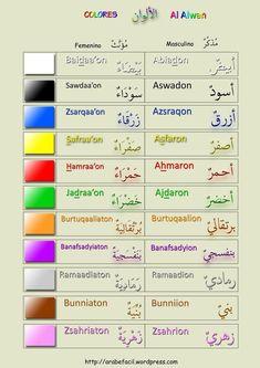 Learning Arabic MSA ( los-colores-en-Arabe-mas-y- Arabic Verbs, Arabic Sentences, Quran Arabic, Arabic Phrases, Arabic Alphabet Letters, Arabic Alphabet For Kids, Learn Turkish Language, Arabic Language, Arabic Conversation