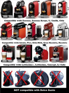 What is Your Machine? Check BigSis compatibility with your Nespresso Machine