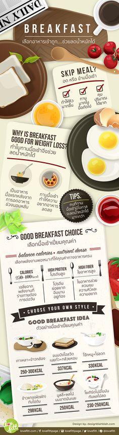 มื้อเช้าเป็นมื้ออาหารที่สำคัญ สามรถช่วยให้เรามีพลังงานที่จะทำกิจกรรมต่างๆได้ตลอดวันการเลือกมื้อเช้าที่ดีจะช่วยให้สามารถคุมอาหารได้ดี และช่วยลดน้ำหนักได้