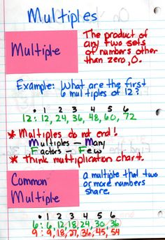 Multiples and factors of numbers.  Clever trick to remember which is which