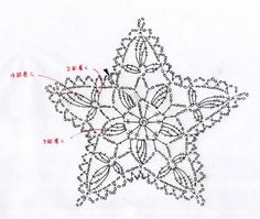 FREE DIAGRAM ~ star pattern