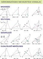 Chart, Teaching, Education, School, Mathematics, Schools, Learning, Educational Illustrations, Onderwijs