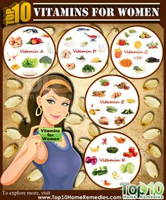 Prev3 of 3Next post 9. Vitamin E Vitamin E contains anti-aging properties that fight cell damage and slow down age-related changes in your body. This vitamin also helps prevent heart disease, cataracts, memory loss and certain types of cancer. Plus, vitamin E is essential for skin and hair. It is often included in hair and