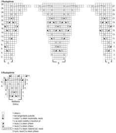 Nordic Yarns and Design since 1928 Ipa, Yarns, Floor Plans, Diagram, Math, Design, Math Resources, Floor Plan Drawing