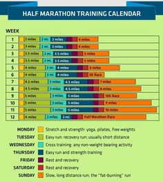 half marathon training calendar
