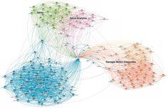 linkedin inmaps  7 imprescindibles herramientas de reportes y análisis para Facebook y Linkedin