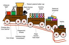 Candy train. Will take the entire hour of the class party for the kids to make!!! Don't have to plan anything else!!!