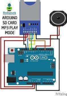 Arduino MP3 player