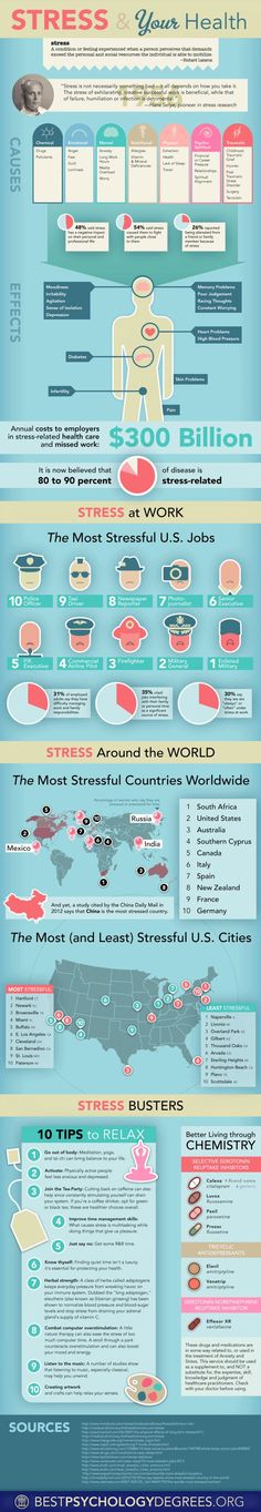 Stress and your health: Stress-related health care and missed work cost employers $300 billion each year.