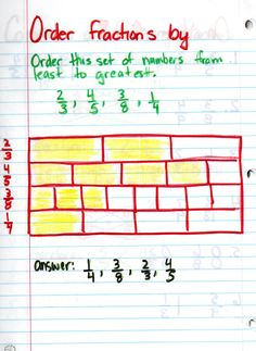 Ordering Fractions with great visual for math notebooks
