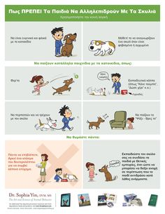 How Kids SHOULD Interact With Dogs - Lola The Pitty 'My Dog Bit My Child' - poster via Dr. Sophia Yin - longer article with posters and advice about how children should interact with dogs. Dogs And Kids, Animals For Kids, New Puppy, Puppy Love, Pet Dogs, Dogs And Puppies, Doggies, Dogs 101, Rescue Dogs
