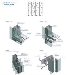 Structural Glasing - A linha structural glazing, expressam a evolução tecnológica dos sistemas de fechamento das edificações e residências