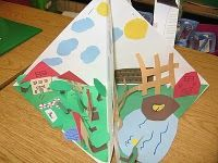 Our first unit in Social Studies focused on Communities.  We created triaramas…