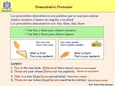 Pronombres demostrativos en español.-