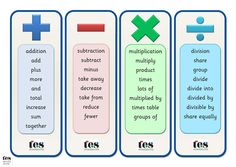 Learning different Maths vocabulary is really important in helping children recognise when to use different operations.