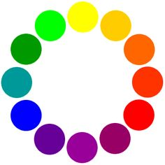 The basic twelve color wheel hues. Yellow, blue and red are the three primary colors. Green, orange, and violet are secondary colors (Each is born of primary parents). Yellow-orange, Red-orange, Red-violet, Blue-violet, blue-green, and yellow-green are the six tertiary colors (formed by combining a primary and a secondary hue).