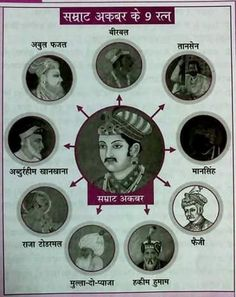 अकबर के दरबार के नवरत्न (Nine Jewels of Emperor Akabar's Court) अकबर बीरबल :- General Knowledge Book, Gernal Knowledge, Knowledge Quotes, Wow Facts, Weird Facts, Learn Hindi, Unique Facts, India Facts, History Of India