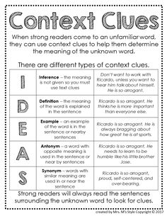 Reading Strategies Posters - Context Clues Mini Anchor Chart Employing Graphs and also Topographical Road directions Reading Lessons, Reading Skills, Writing Skills, Thesis Writing, Ela Anchor Charts, Reading Anchor Charts, Summarizing Anchor Chart, Third Grade Reading, Middle School Reading
