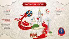 Фирменный стиль городов-организаторов Чемпионата мира FIFA 2018 в России™: Ростов-на-Дону