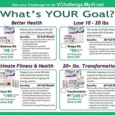 Whats your goal?