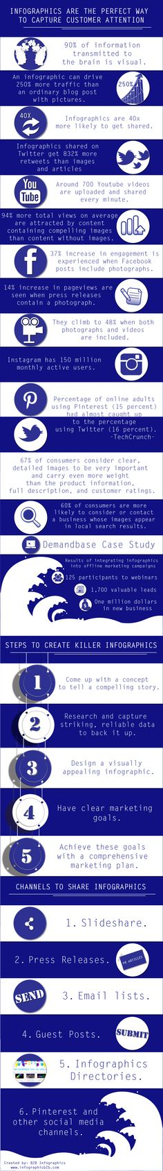 Infographics Are the Perfect Way to Capture Customer Attention image Infographics Are the Perfect Way to Capture Customer Attention Infograp...