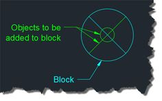 Add Objects to Block Using Edit Block In Place