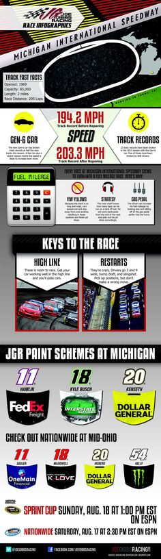 27 best Around the Track images on Pinterest in 2018 Michigan