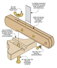 Traditional Scratch Stock   Woodsmith Plans