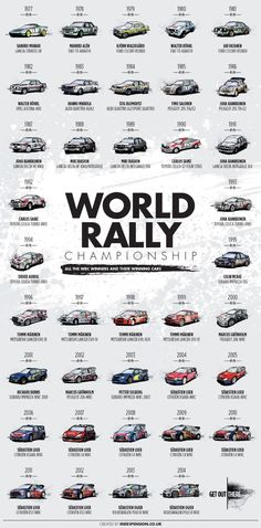 Here is a poster of all the World Rally Championships winners and their cars. Auto Poster, Car Posters, Vintage Racing, Vintage Cars, Unique Vintage, Sport Cars, Race Cars, Nascar, Rallye Wrc
