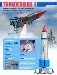 13 Thunderbird One by ArthurTwosheds on DeviantArt Thunderbird 1, Thunderbirds Are Go, Sci Fi Tv Shows, Sci Fi Ships, Classic Sci Fi, Cult, Movie Facts, Lost In Space, Great Tv Shows