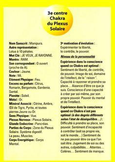 3 ème chakra du Plexus Solaire