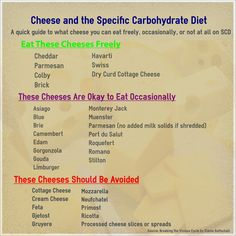 Specific Carbohydrate Diet For Life: Cheese and the SCD Diet Infographic