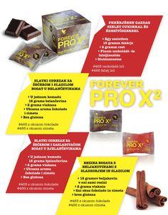 A F.I. T. edzésprogramotok után Ti a fahéjas, vagy a csokis PRO X2-t választjátok?