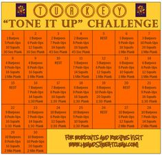 "Turkey ""Tone It Up"" Challenge"