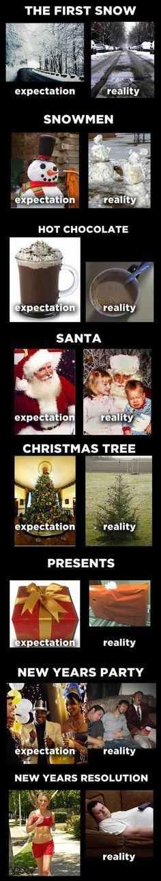 Winter Season – Expectations vs Reality