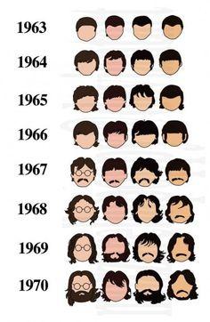 En historia av Beatles sa som genom sitt h�r