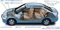 Honda Civic Hybrid Cutaway Diagram (IMA Battery part of IPU - Located at the back seat)