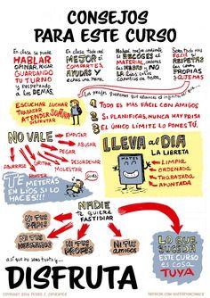 Consejos para estudiantes de Secundaria... | Pedro J. Cifuentes on Patreon