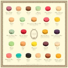 This is so pleasant to look at but it makes me hunnnngry for macarons.