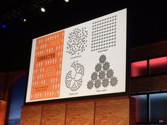 Sandra Chow @watnunu Build Diamond networks! #iste2016